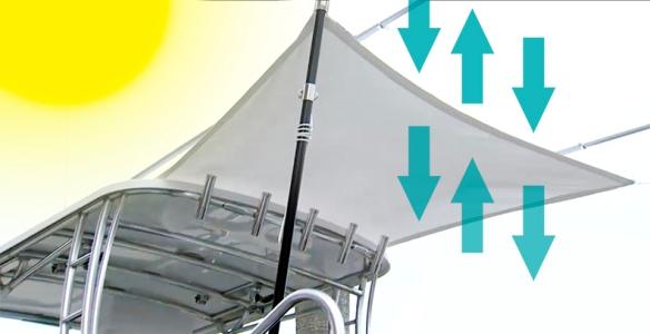 Ship Shape TV Boat shade